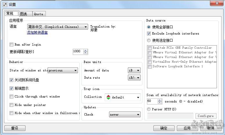 NetTraffic(网络流量监控软件)