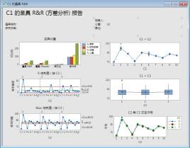 Minitab下载_Minitab汉化破解版 v19