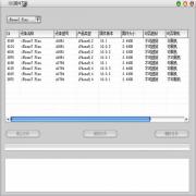 IOS固件下载工具 v2.0绿色版